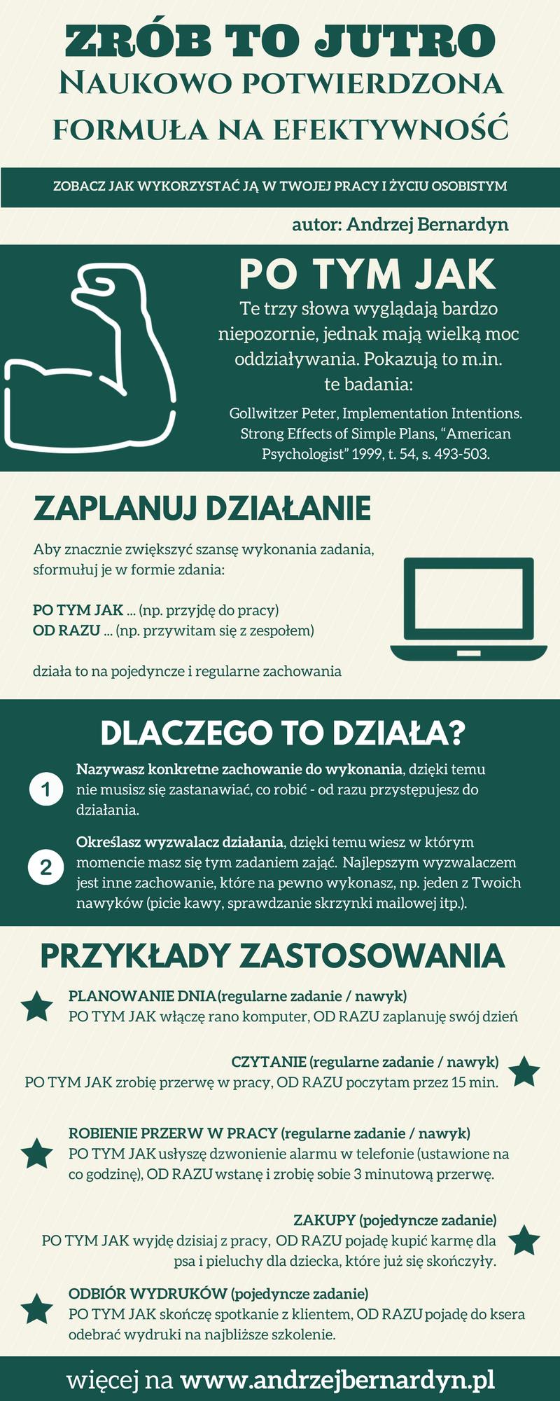 Zrob To Jutro - Andrzej Bernardyn