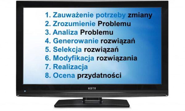 Etapy Twórczego Rozwiązywania Problemów - Andrzej Bernardyn